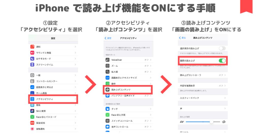 【kindle読み上げ】iPhone の読み上げ機能をONにする手順【耳読】